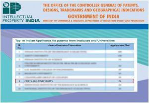 Top 10 Indian Applicants for patents from Institutes and Universities